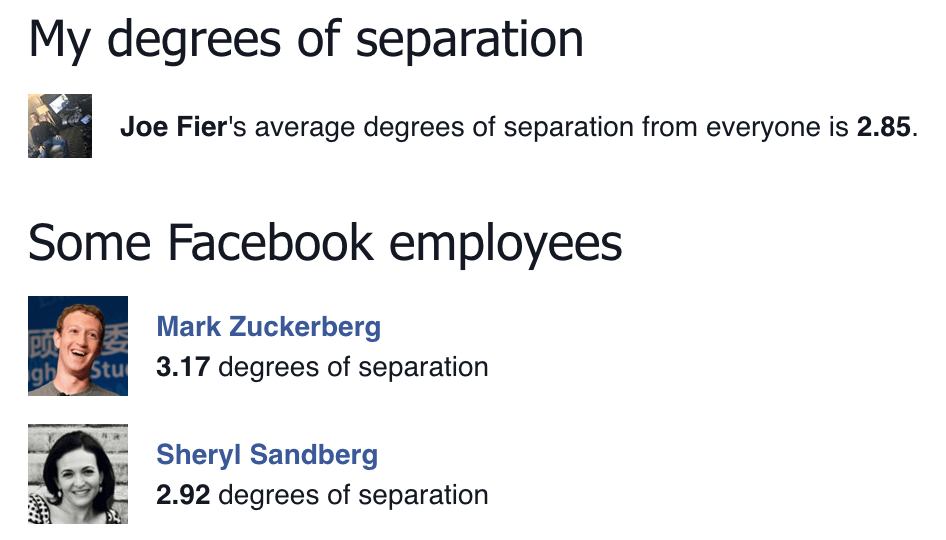 Three Degrees Of Separation So Close >> How Many Facebook Degrees Of Separation Are You From Someone
