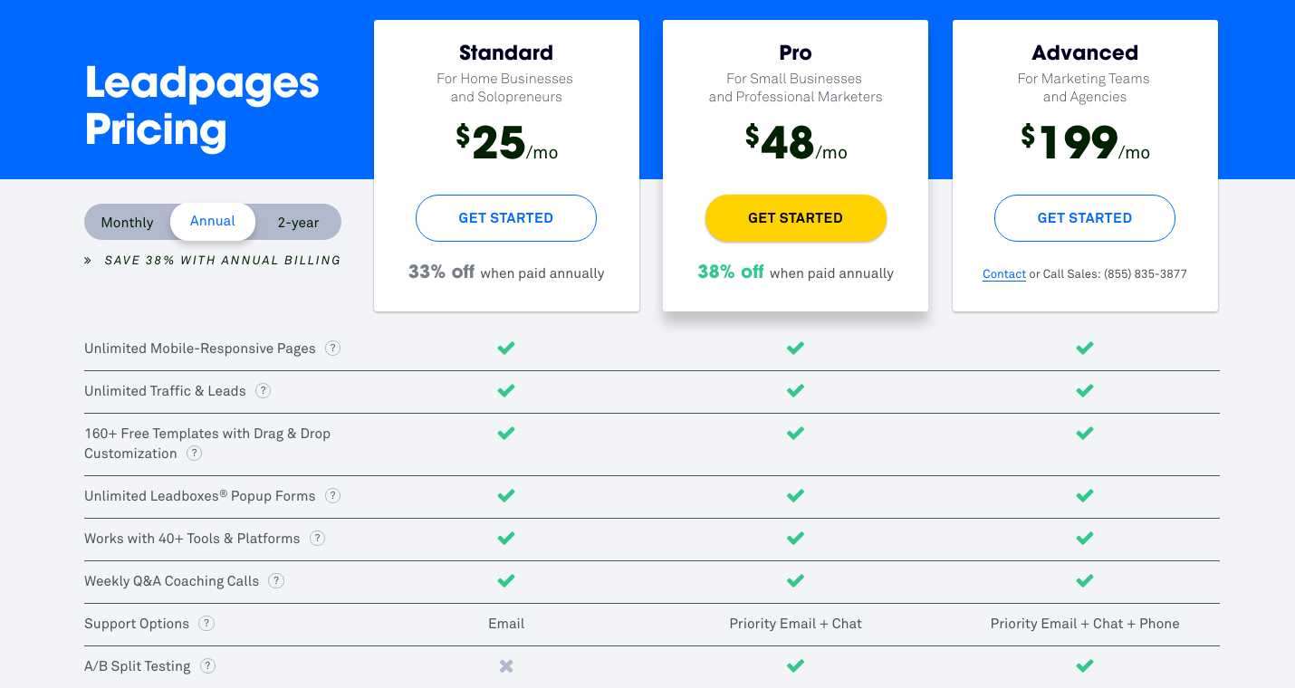 LeadPages Vs Clickfunnels - LeadPages Pricing