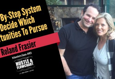 A System to Decide Which Opportunities To Pursue - Roland Frasier